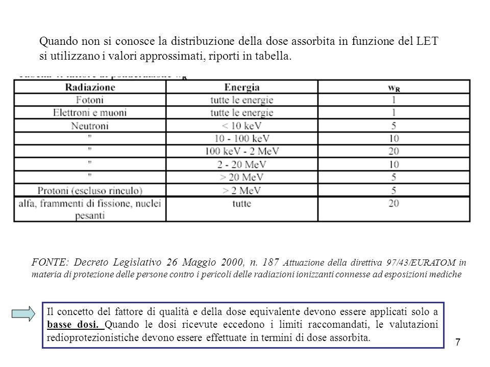 Quando non si conosce la distribuzione della dose assorbita in funzione del LET si utilizzano i valori approssimati, riporti in tabella.