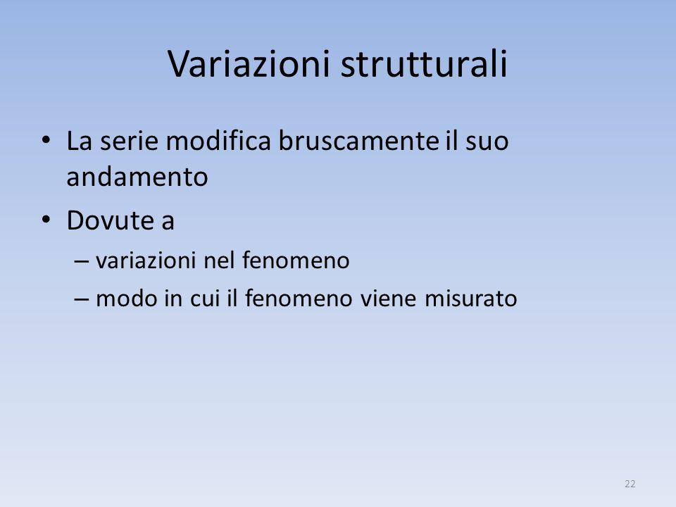 Variazioni strutturali