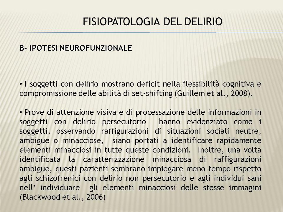 FISIOPATOLOGIA DEL DELIRIO
