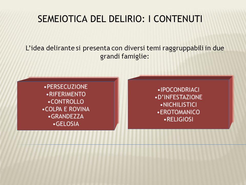 SEMEIOTICA DEL DELIRIO: I CONTENUTI