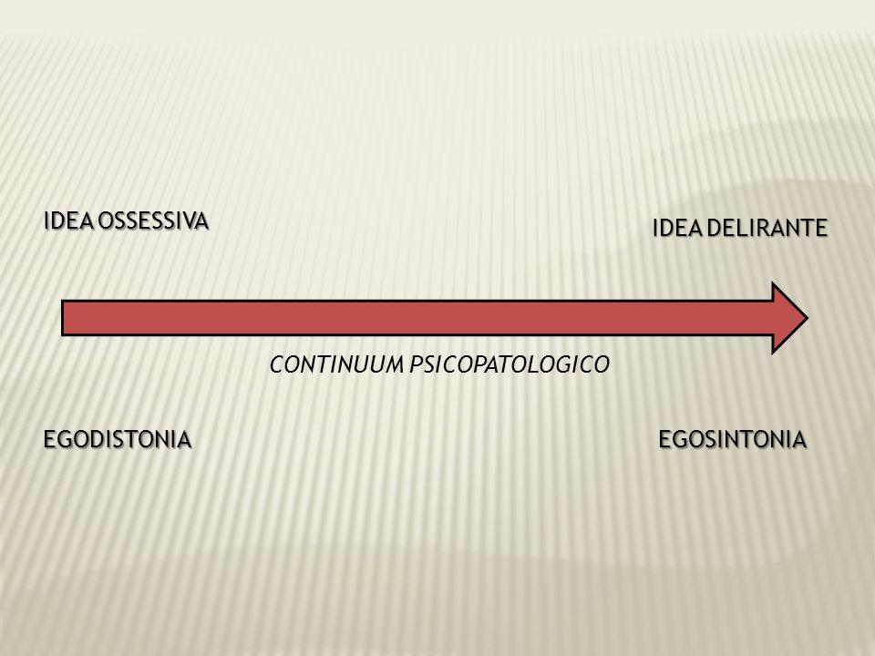 IDEA OSSESSIVA IDEA DELIRANTE CONTINUUM PSICOPATOLOGICO EGODISTONIA EGOSINTONIA