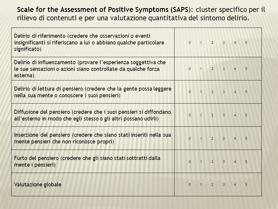 Scale for the Assessment of Positive Symptoms (SAPS): cluster specifico per il rilievo di contenuti e per una valutazione quantitativa del sintomo delirio.