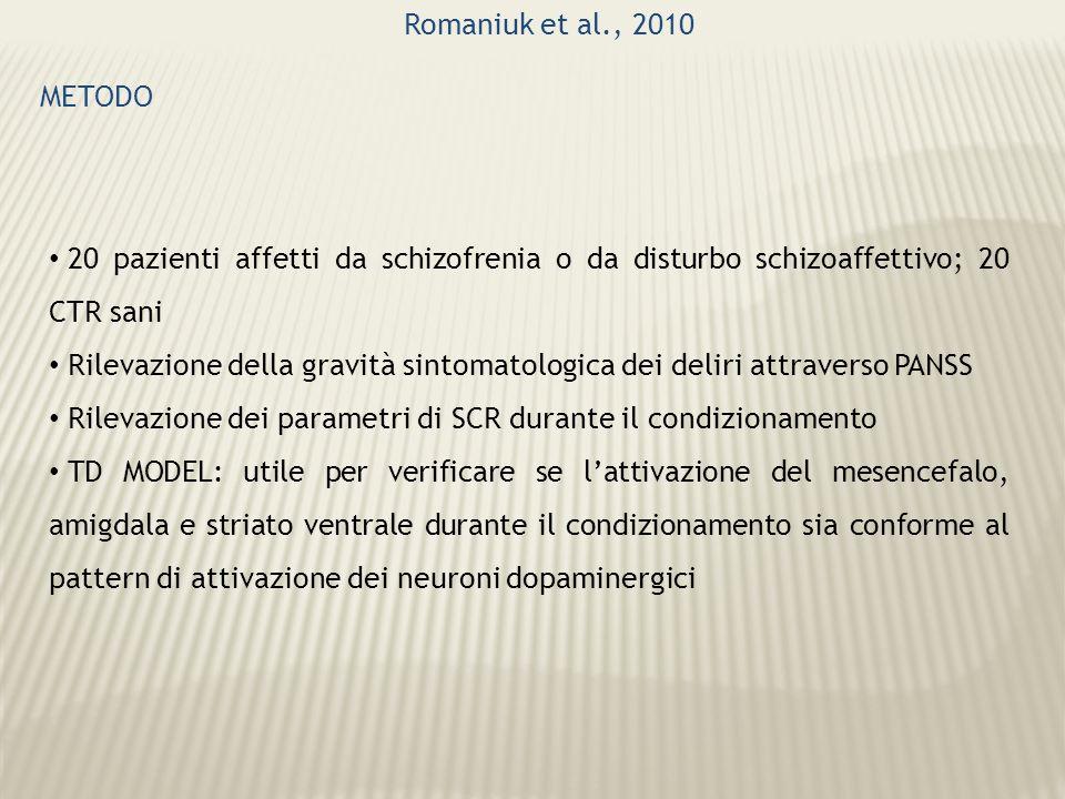 Romaniuk et al., 2010 METODO. 20 pazienti affetti da schizofrenia o da disturbo schizoaffettivo; 20 CTR sani.