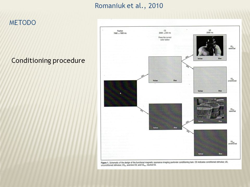 Romaniuk et al., 2010 METODO Conditioning procedure