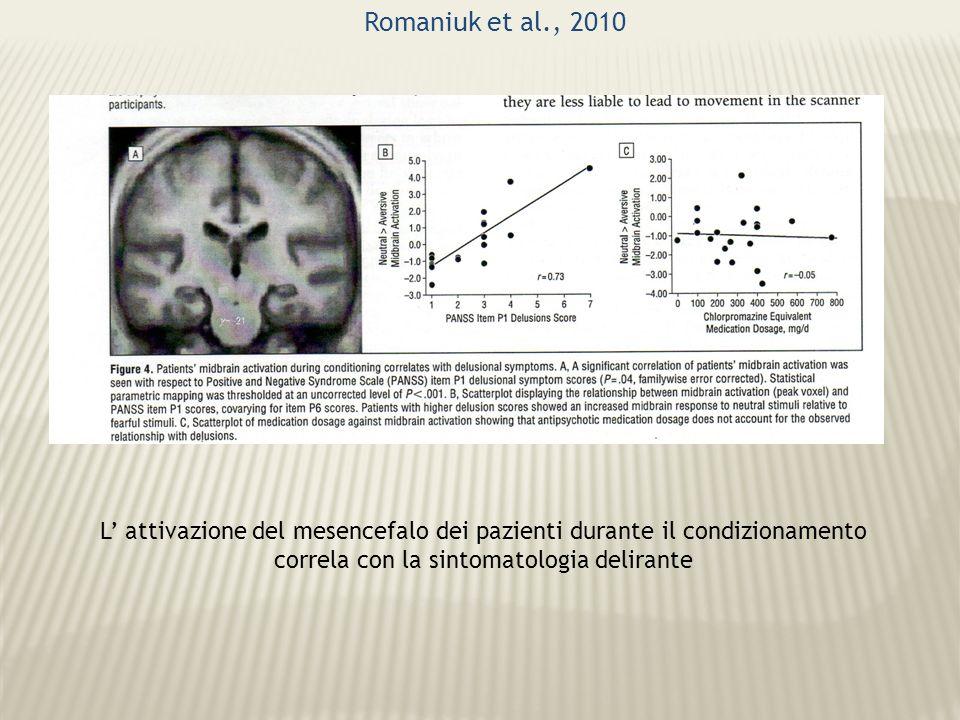 Romaniuk et al., 2010 L' attivazione del mesencefalo dei pazienti durante il condizionamento correla con la sintomatologia delirante.