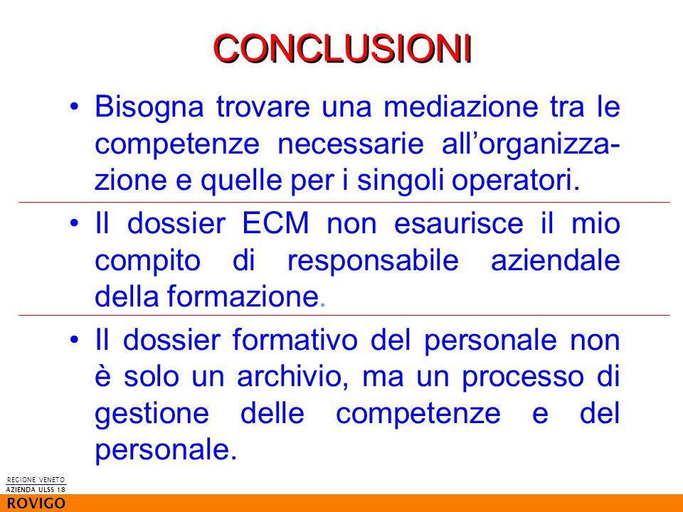 CONCLUSIONI Bisogna trovare una mediazione tra le competenze necessarie all'organizza-zione e quelle per i singoli operatori.