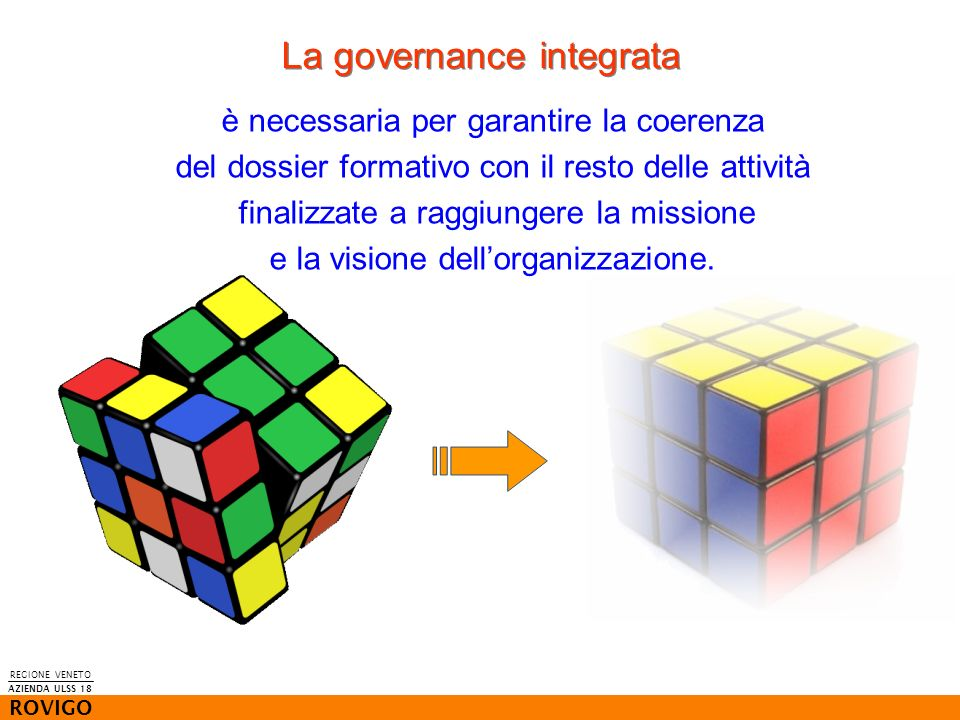 La governance integrata