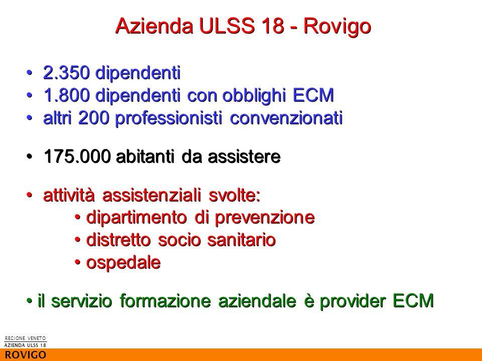 Azienda ULSS 18 - Rovigo 2.350 dipendenti