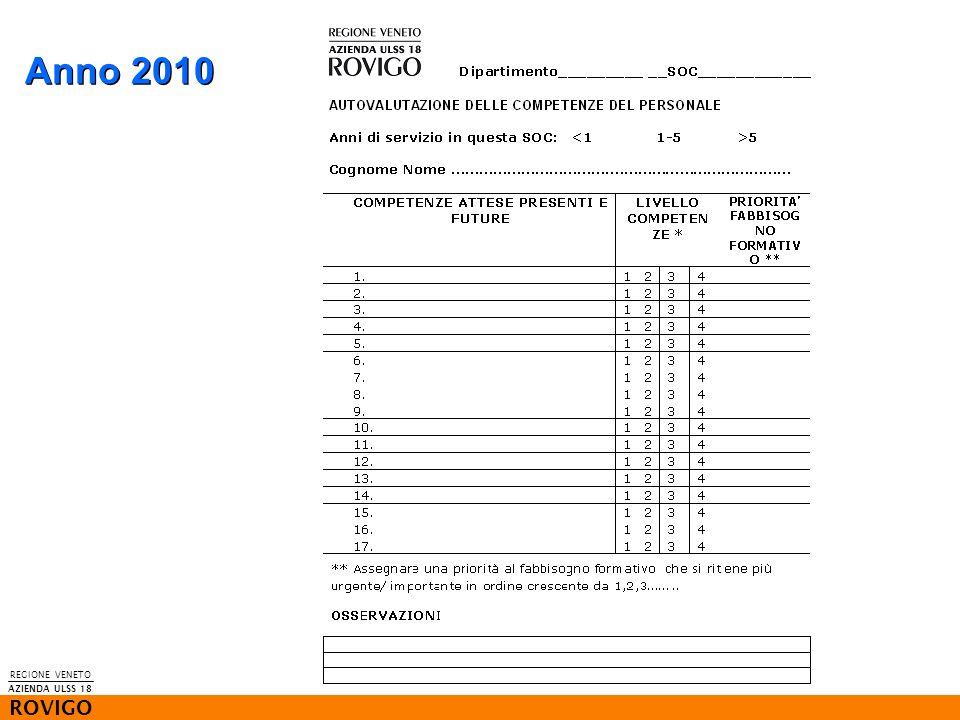 Anno 2010 REGIONE VENETO ROVIGO AZIENDA ULSS 18