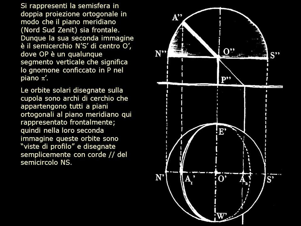 Si rappresenti la semisfera in doppia proiezione ortogonale in modo che il piano meridiano (Nord Sud Zenit) sia frontale. Dunque la sua seconda immagine è il semicerchio N'S' di centro O', dove OP è un qualunque segmento verticale che significa lo gnomone conficcato in P nel piano '.