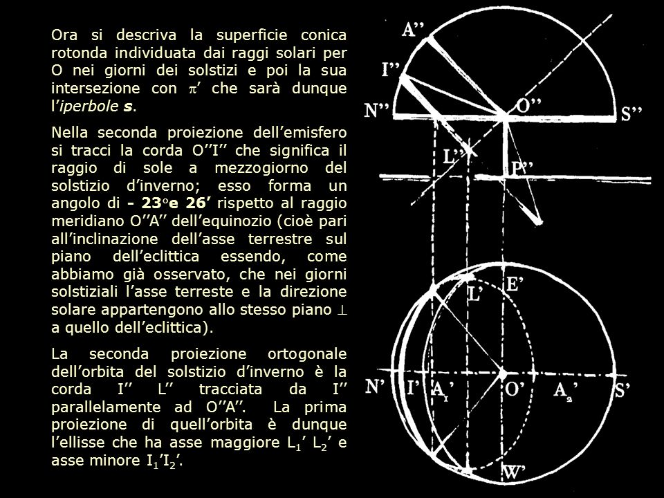 Ora si descriva la superficie conica rotonda individuata dai raggi solari per O nei giorni dei solstizi e poi la sua intersezione con ' che sarà dunque l'iperbole s.