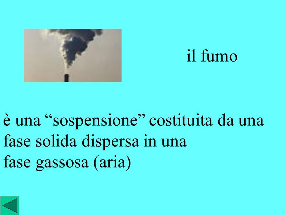 il fumoè una sospensione costituita da una fase solida dispersa in una fase gassosa (aria)