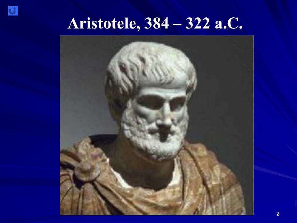 Aristotele, 384 – 322 a.C.