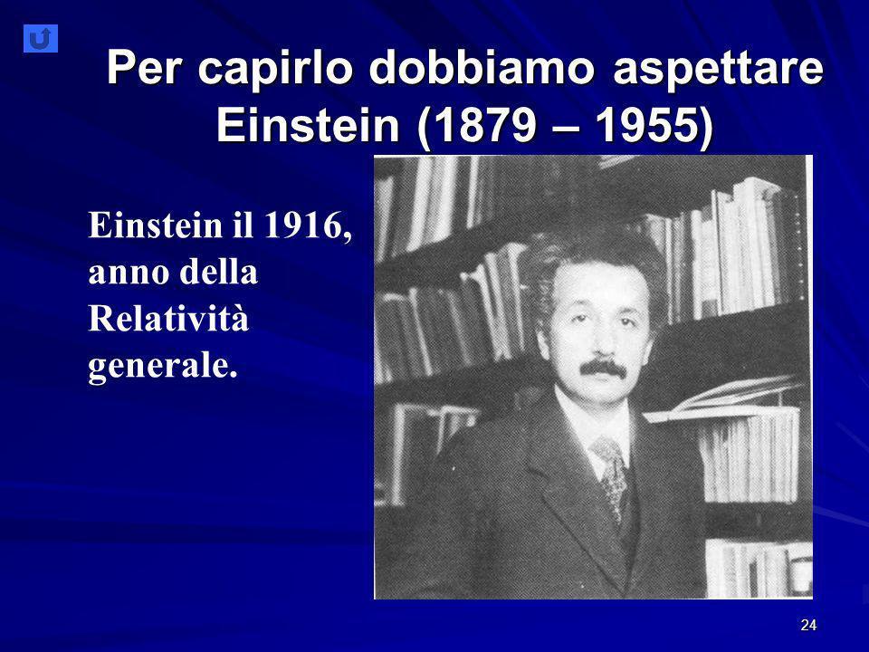 Per capirlo dobbiamo aspettare Einstein (1879 – 1955)