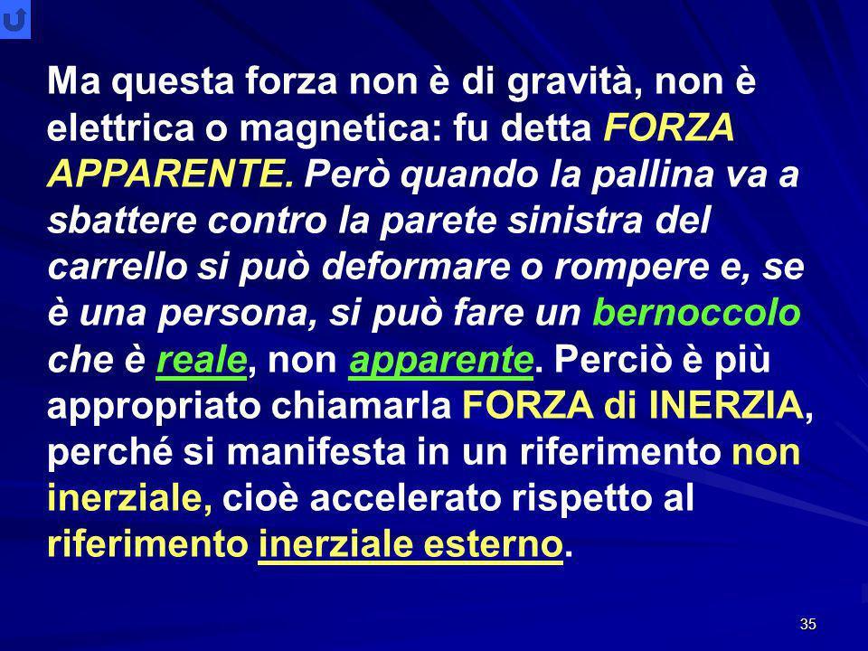 Ma questa forza non è di gravità, non è elettrica o magnetica: fu detta FORZA APPARENTE.