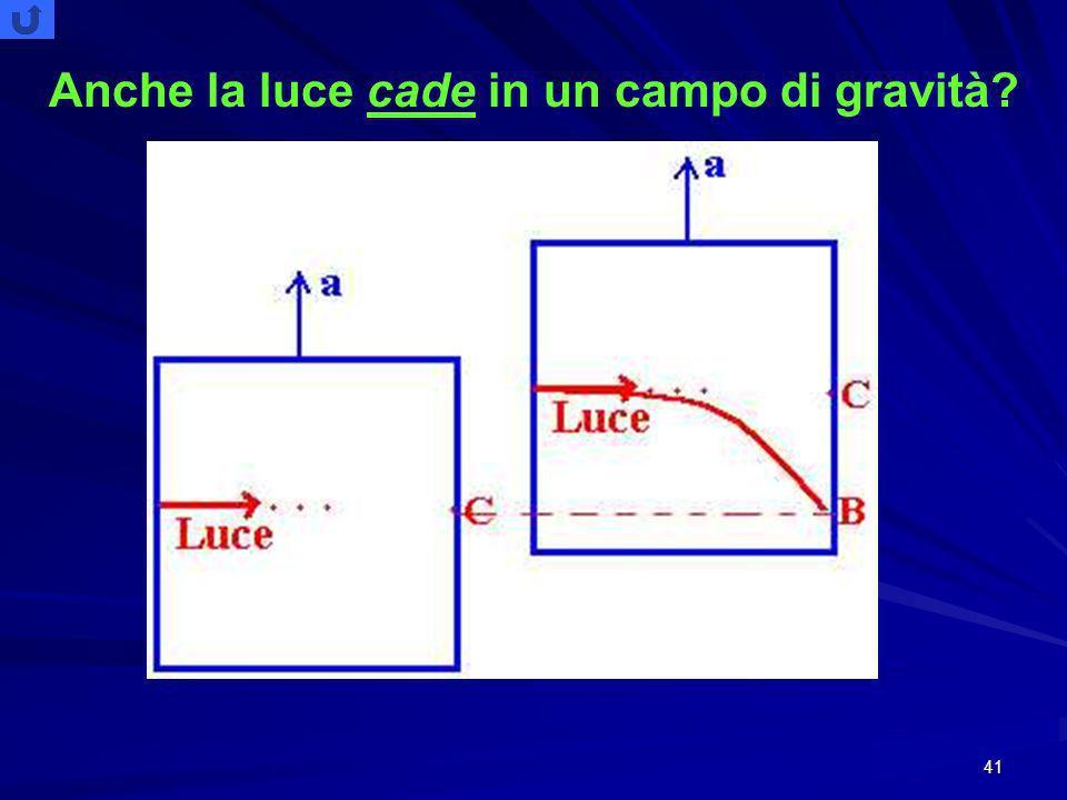Anche la luce cade in un campo di gravità