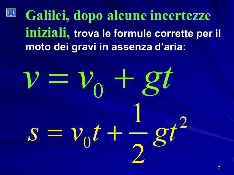 Galilei, dopo alcune incertezze iniziali, trova le formule corrette per il moto dei gravi in assenza d'aria: