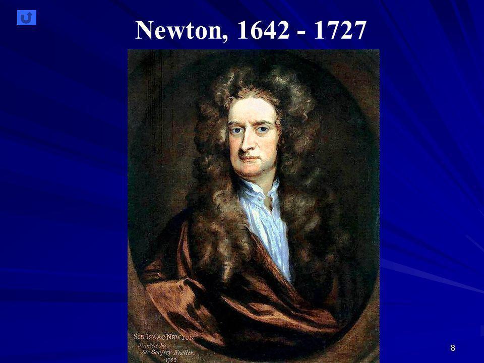 Newton, 1642 - 1727