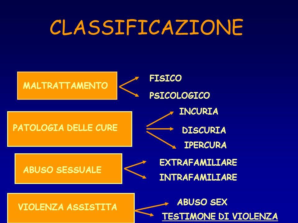 CLASSIFICAZIONE ** FISICO MALTRATTAMENTO PSICOLOGICO INCURIA