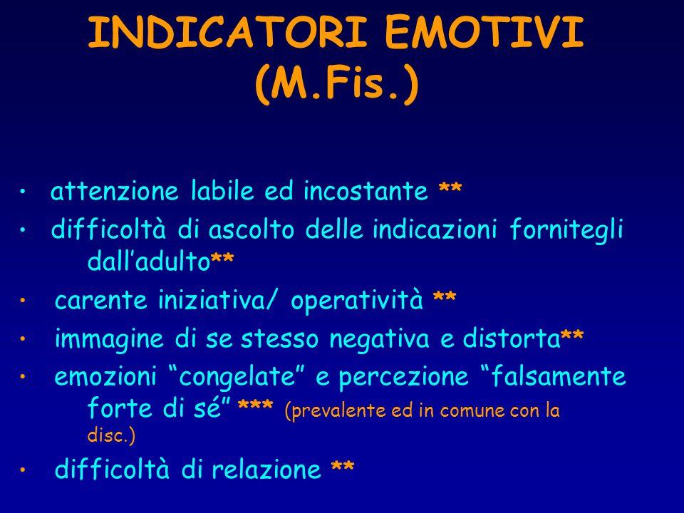 INDICATORI EMOTIVI (M.Fis.)