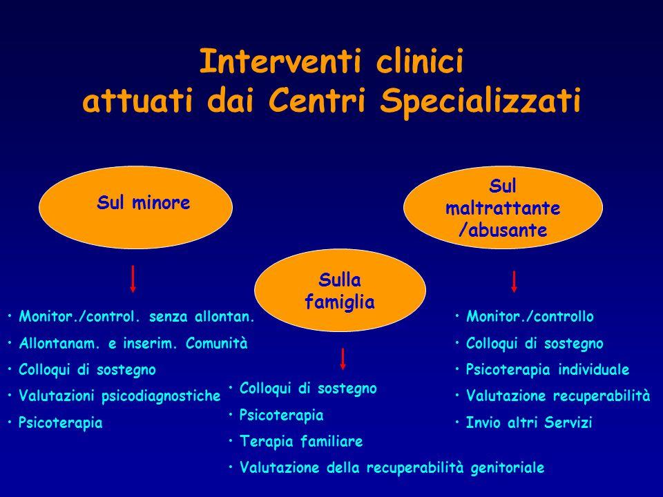 Interventi clinici attuati dai Centri Specializzati