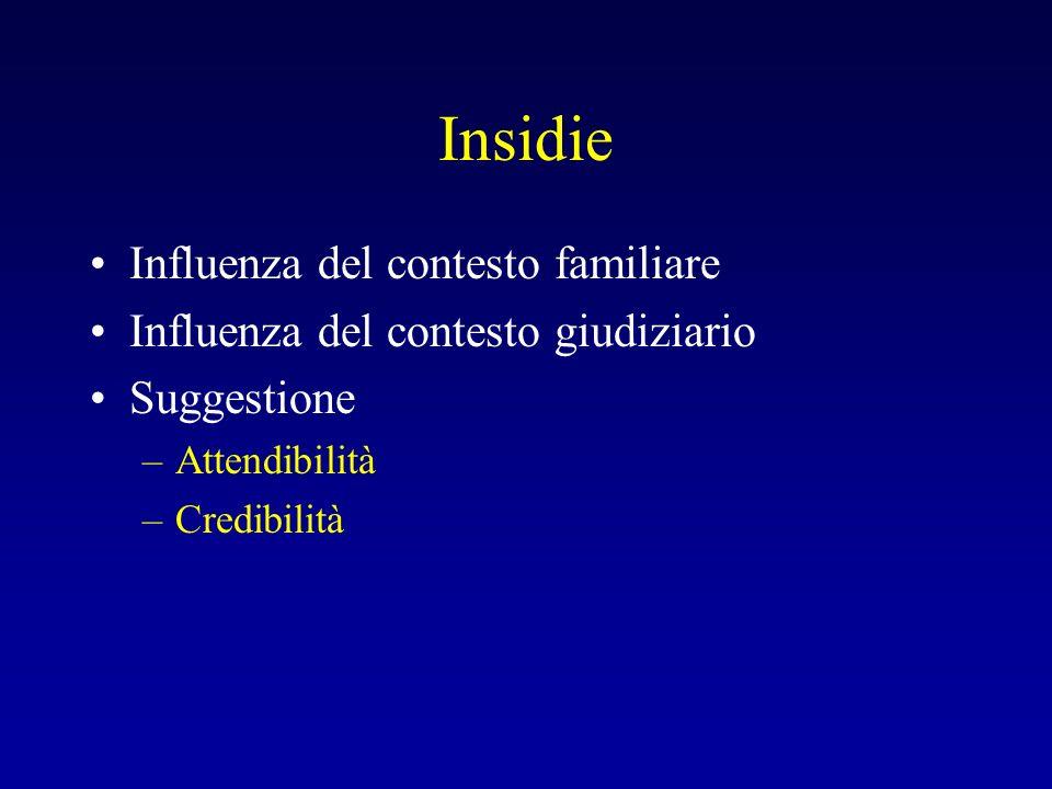 Insidie Influenza del contesto familiare