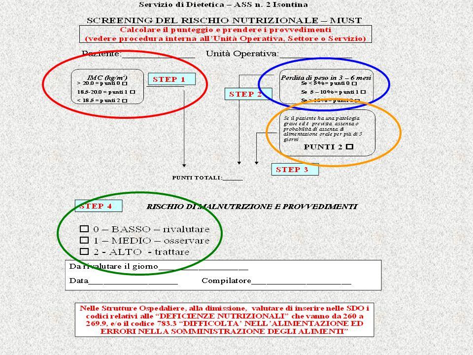 Tutti criteri supportati da raccomandazioni di tipo B