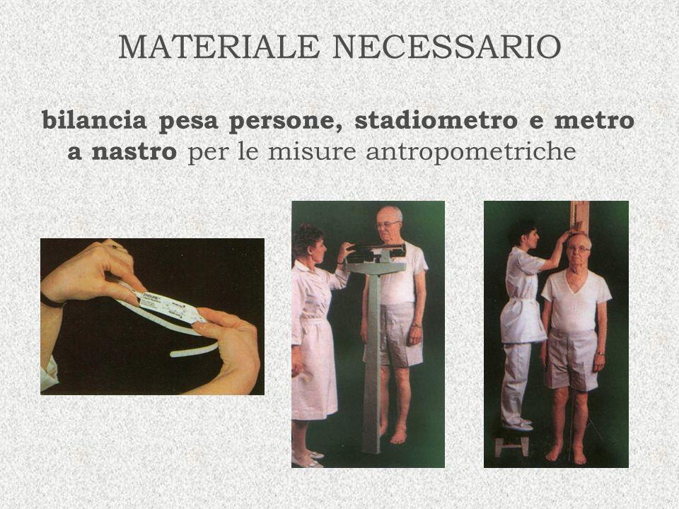 MATERIALE NECESSARIO bilancia pesa persone, stadiometro e metro a nastro per le misure antropometriche.