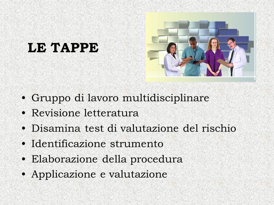 LE TAPPE Gruppo di lavoro multidisciplinare Revisione letteratura