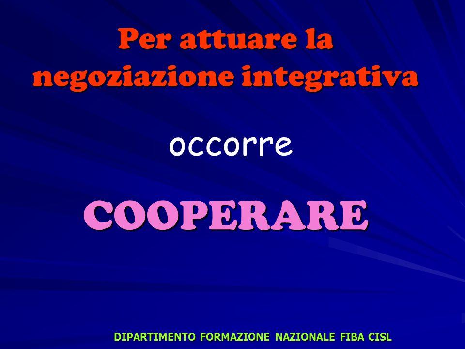 Per attuare la negoziazione integrativa