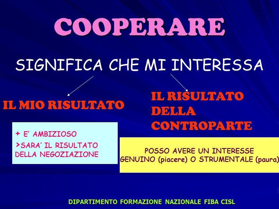 COOPERARE SIGNIFICA CHE MI INTERESSA IL RISULTATO DELLA CONTROPARTE