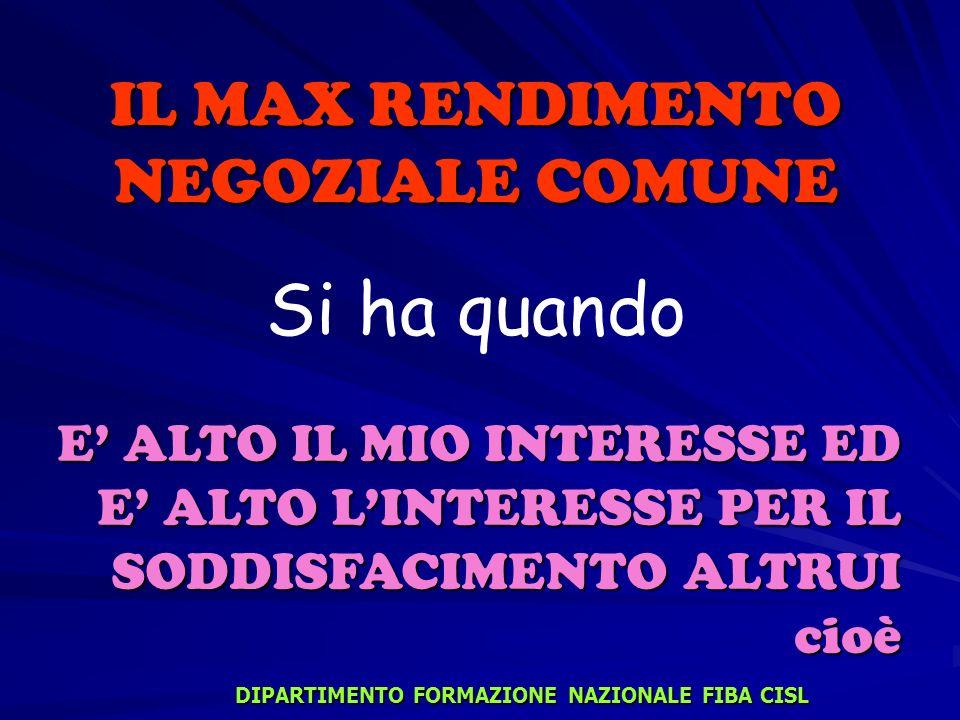 IL MAX RENDIMENTO NEGOZIALE COMUNE