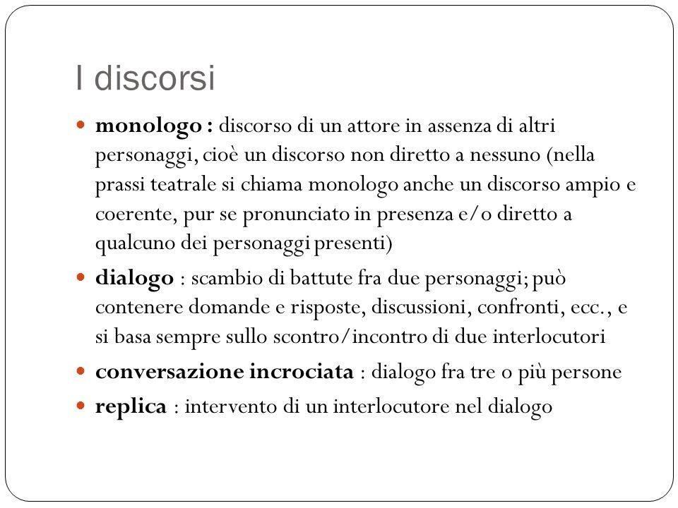 I discorsi