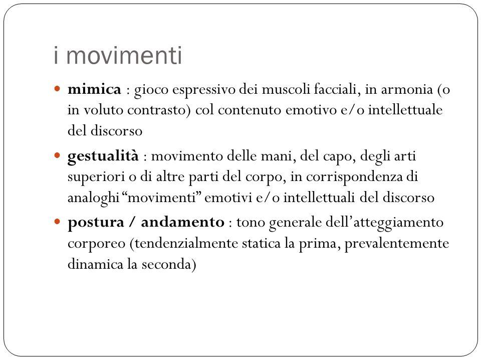 i movimenti mimica : gioco espressivo dei muscoli facciali, in armonia (o in voluto contrasto) col contenuto emotivo e/o intellettuale del discorso.