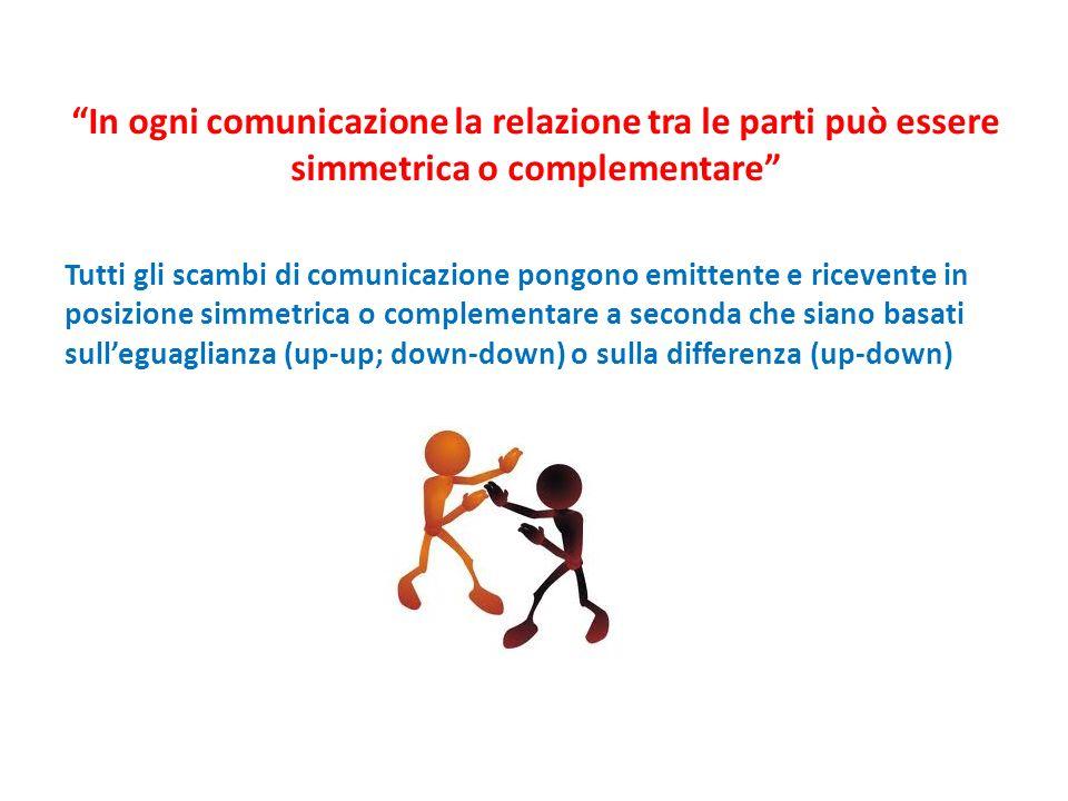 In ogni comunicazione la relazione tra le parti può essere simmetrica o complementare