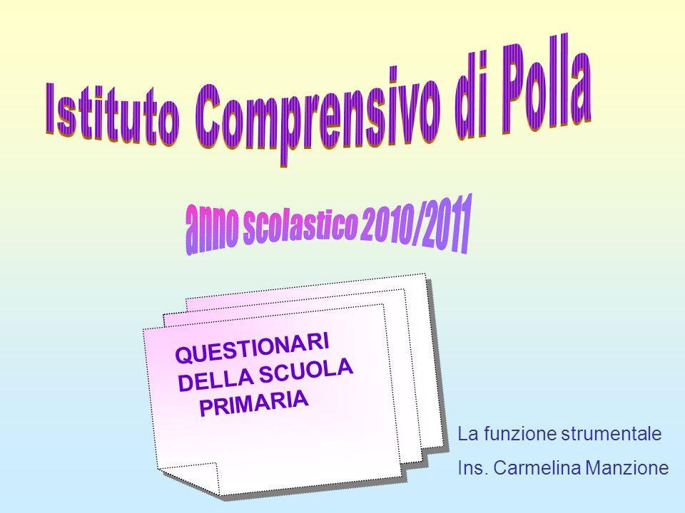 Istituto Comprensivo di Polla