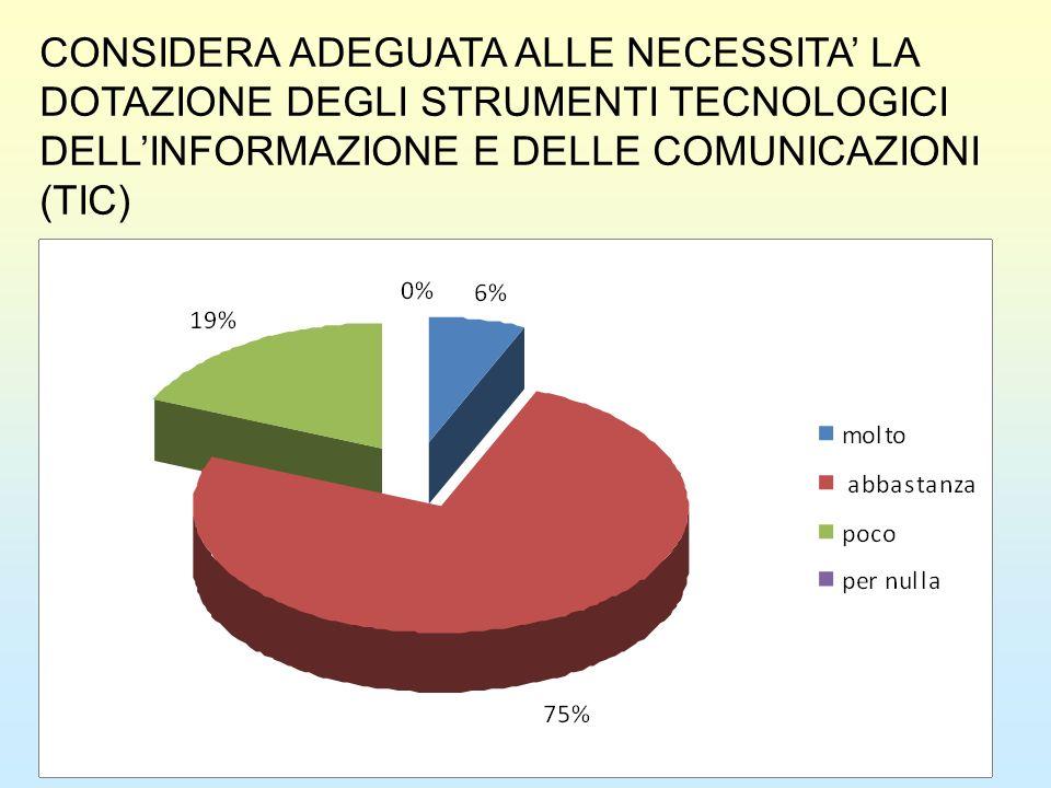 CONSIDERA ADEGUATA ALLE NECESSITA' LA DOTAZIONE DEGLI STRUMENTI TECNOLOGICI DELL'INFORMAZIONE E DELLE COMUNICAZIONI (TIC)
