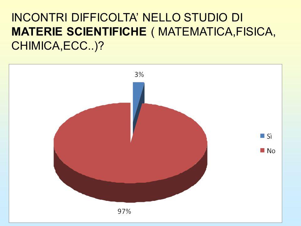 INCONTRI DIFFICOLTA' NELLO STUDIO DI MATERIE SCIENTIFICHE ( MATEMATICA,FISICA, CHIMICA,ECC..)