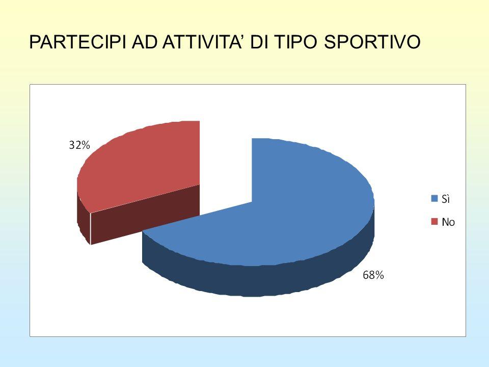 PARTECIPI AD ATTIVITA' DI TIPO SPORTIVO
