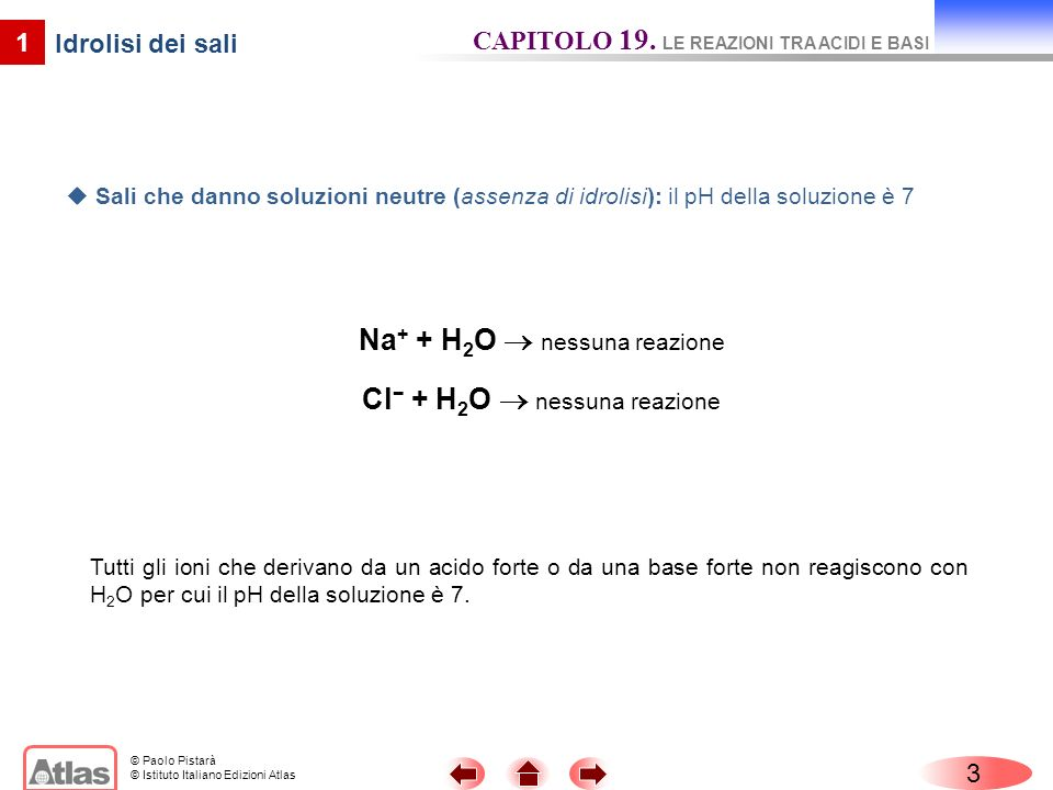 Na+ + H2O  nessuna reazione