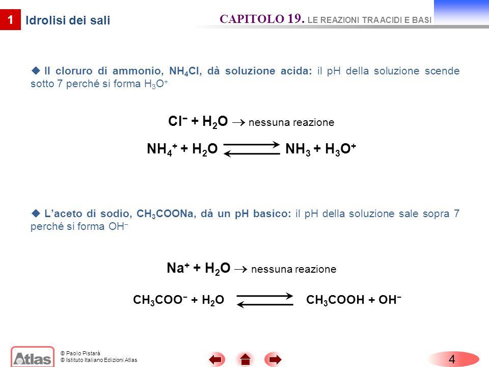 Cl− + H2O  nessuna reazione