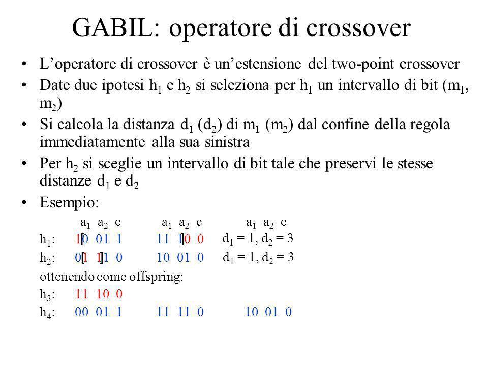 GABIL: operatore di crossover