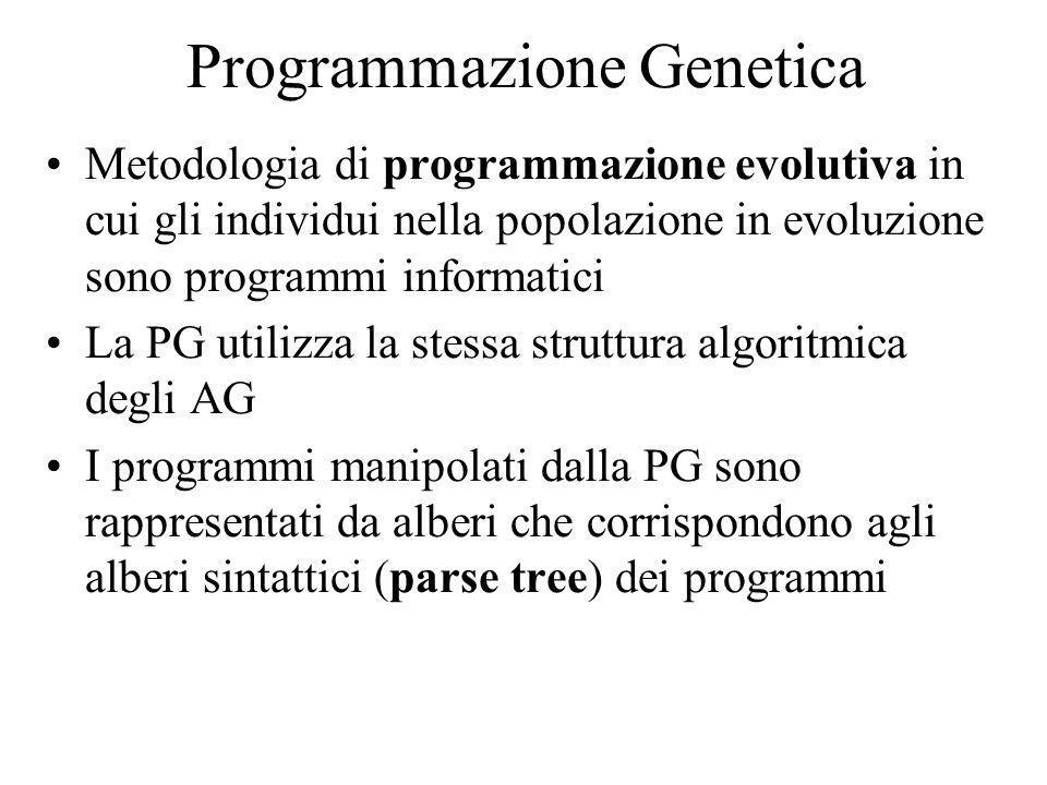 Programmazione Genetica