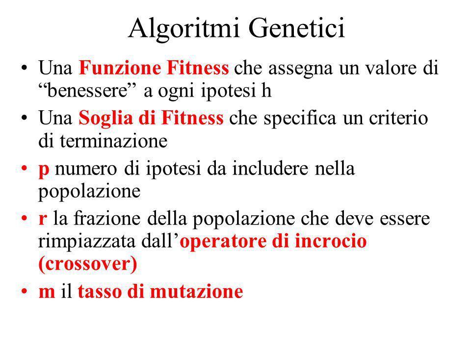 Algoritmi Genetici Una Funzione Fitness che assegna un valore di benessere a ogni ipotesi h.