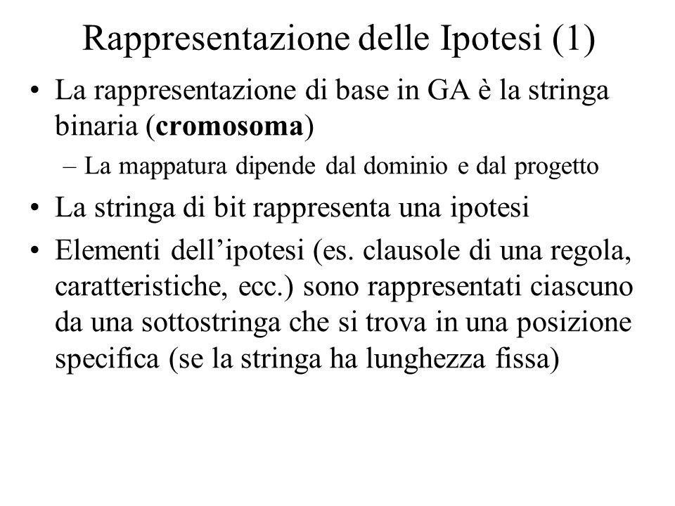 Rappresentazione delle Ipotesi (1)