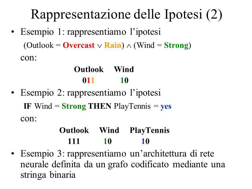 Rappresentazione delle Ipotesi (2)