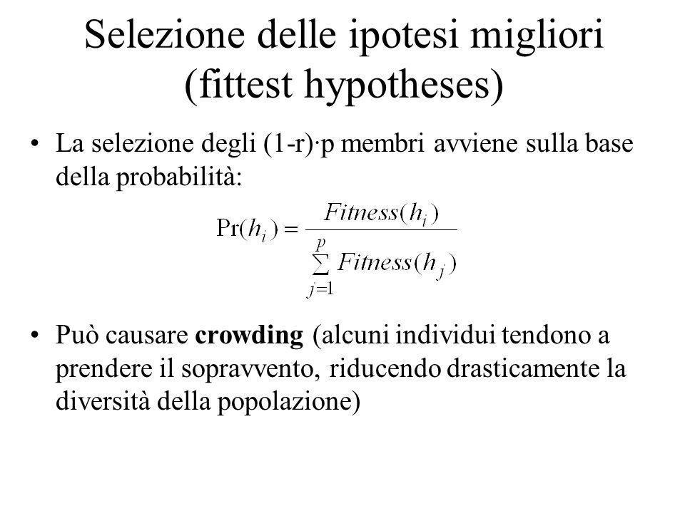 Selezione delle ipotesi migliori (fittest hypotheses)