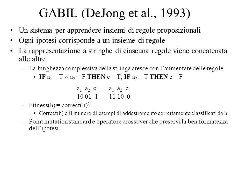 GABIL (DeJong et al., 1993) Un sistema per apprendere insiemi di regole proposizionali. Ogni ipotesi corrisponde a un insieme di regole.