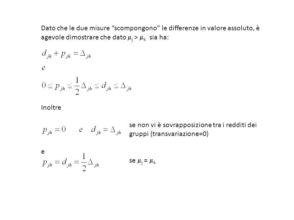 Dato che le due misure scompongono le differenze in valore assoluto, è agevole dimostrare che dato j > k sia ha:
