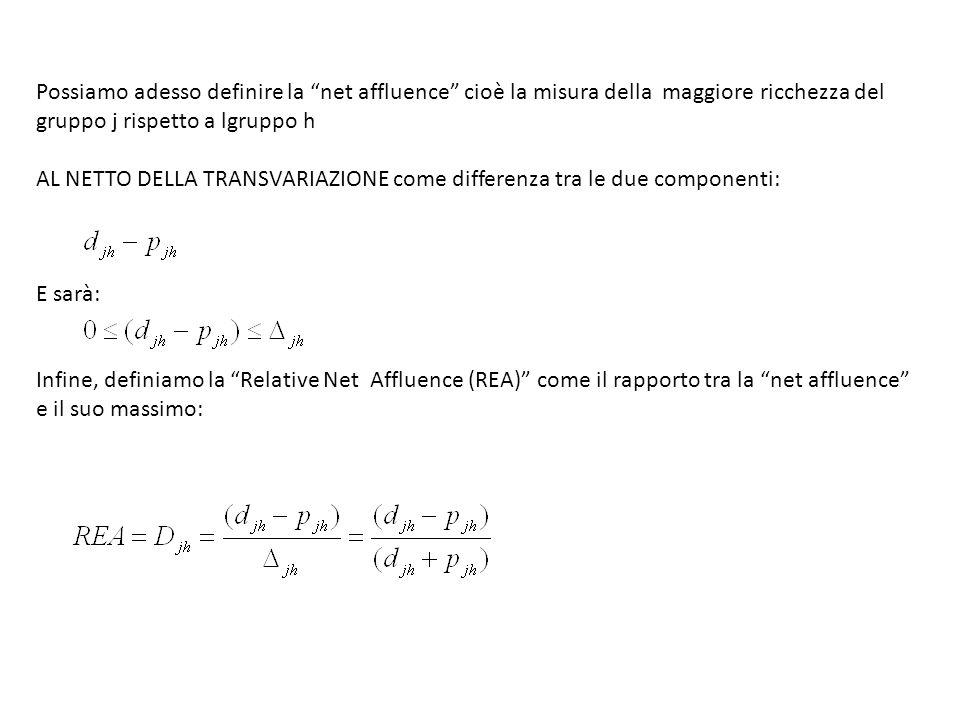 Possiamo adesso definire la net affluence cioè la misura della maggiore ricchezza del gruppo j rispetto a lgruppo h